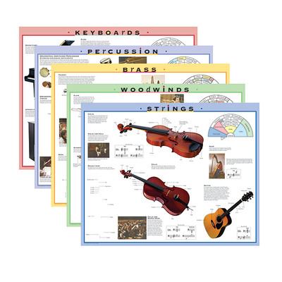 Music Instrument Family Posters & Outline Sheets (24 x 30)
